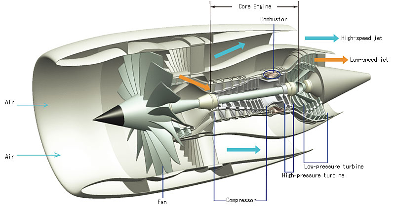 how do rocket engines produce more thrust than aircraft
